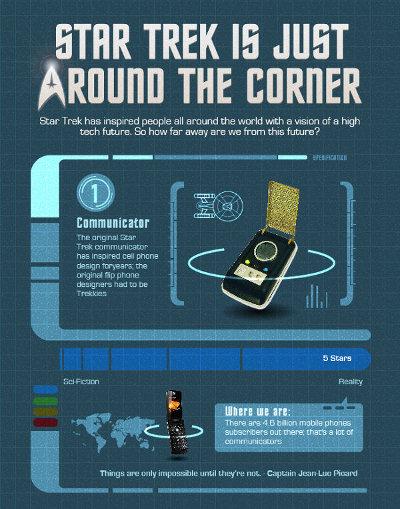Star-Trek-is-just-around-the-corner_small